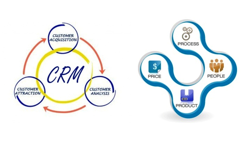 Loyalitas dalam Konteks Customer Relationship Management (CRM)
