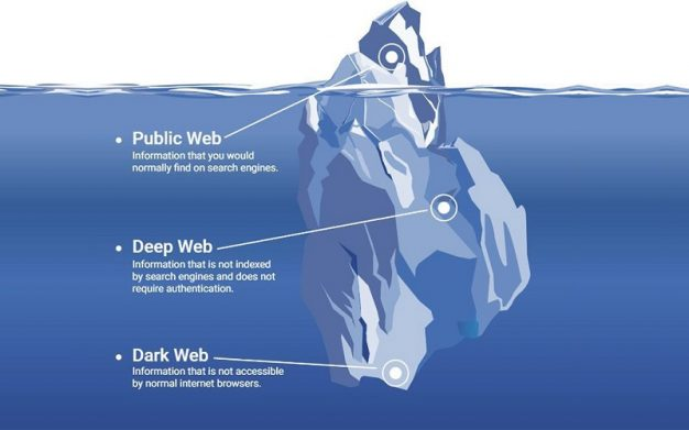 Apa itu The Dark Web | hestanto personal website